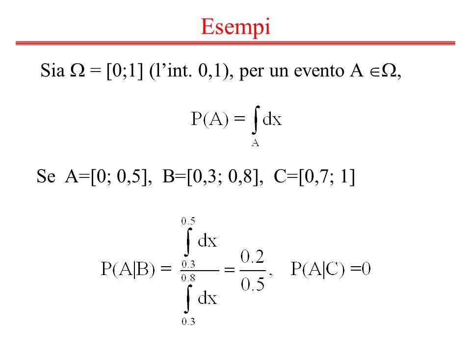 Esempi Sia  = [0;1] (l'int. 0,1), per un evento A ,